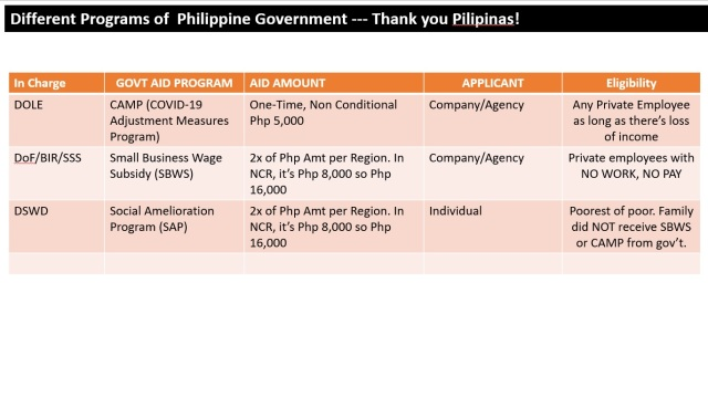 1 - Different Program of the Philippine Government
