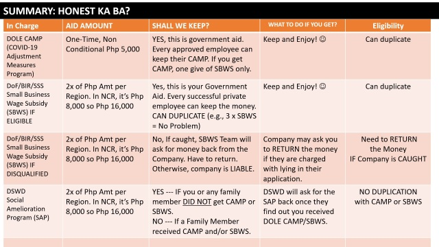 22 - Summary - Honest Ka Ba