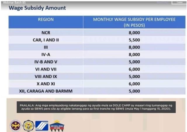 Wage Subsidy