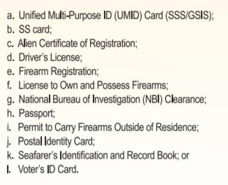 primary ID