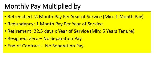 pay Computation